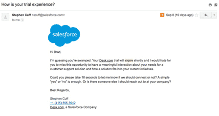 salesforce content marketing